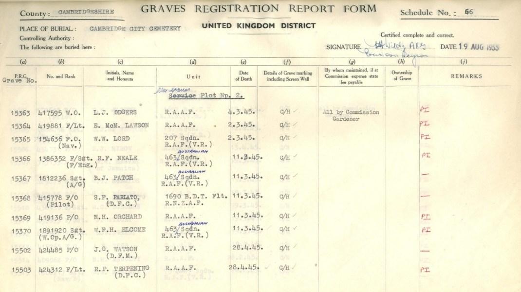 cambridge cc report
