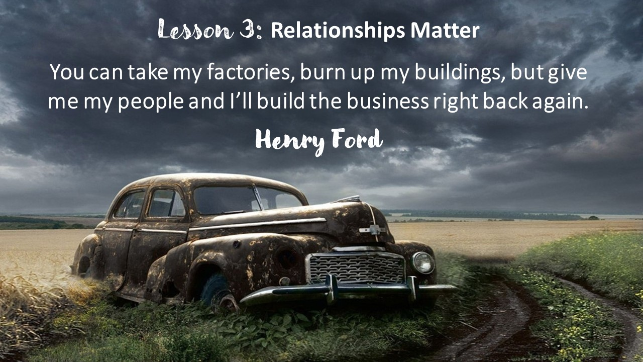 Lesson 3 - Relationships Matter - Tommorrow's Jobs Today