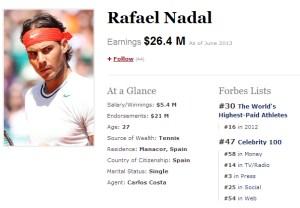 rafa earnings