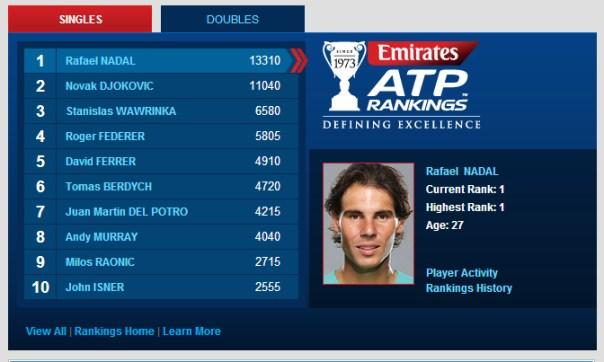 ATPWorldTour.com