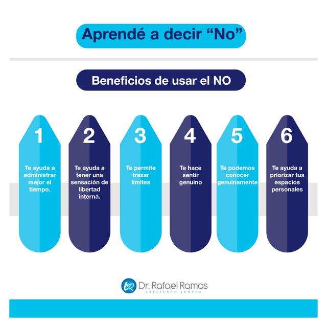 Beneficios de aprender a decir que no, no tenerle miedo al no.
