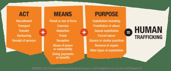 Image source: EmancipAsia website