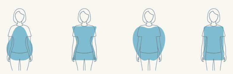 Body Shapes and How to deal with them
