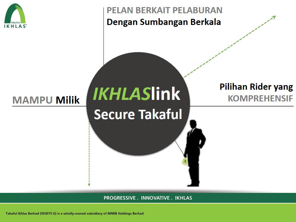 Takaful Ikhlas