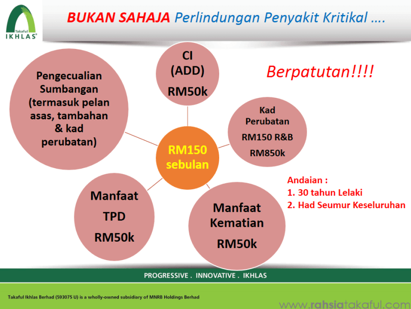 IKHLAS link Secure Takaful (14)