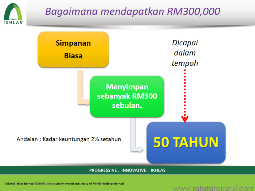 IKHLAS link Secure Takaful (8)