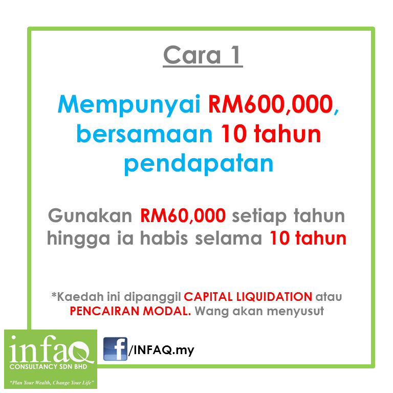 Income Protection Plan Penggantian Pendapatan (4)