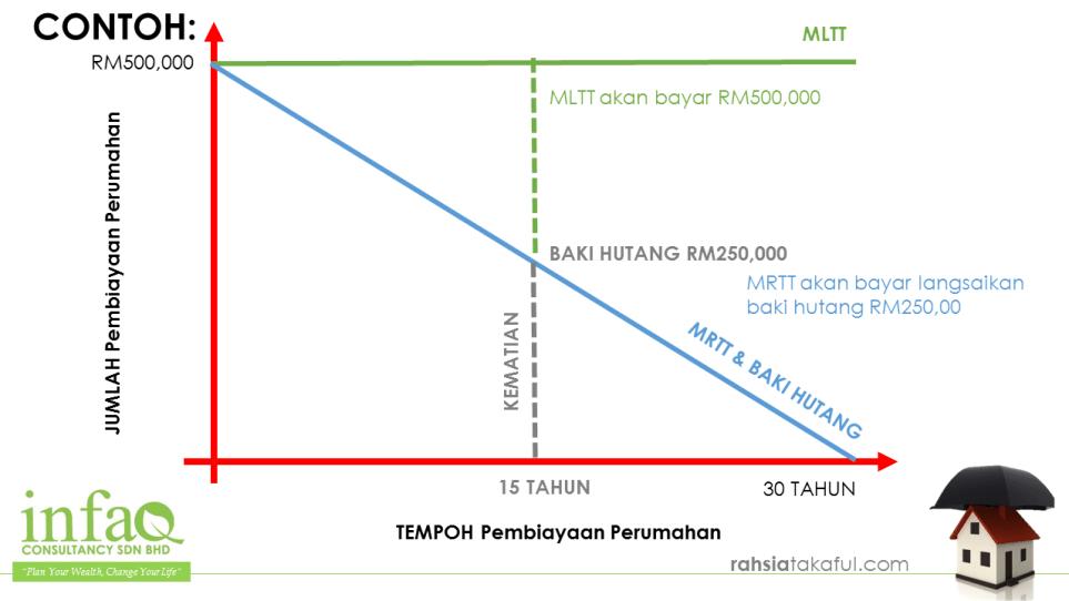 MRTT MRTA vs MLTT MLTA (4)