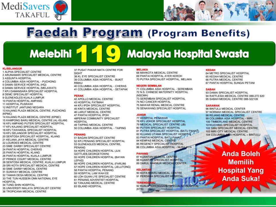 Medisavers Takaful Medical Card