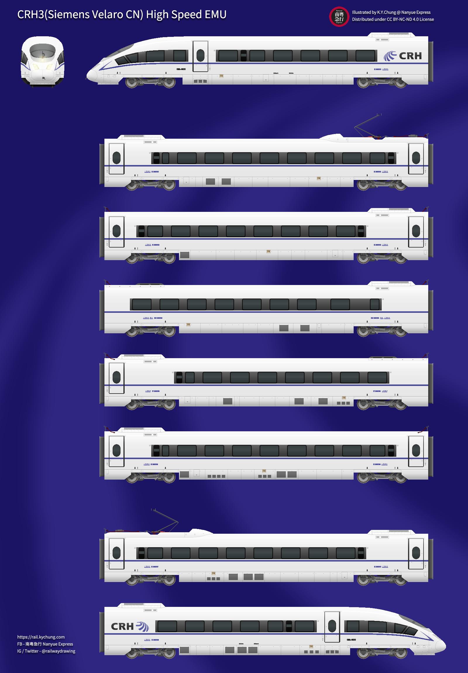 China Railway Highspeed CRH3C Nanyue Express
