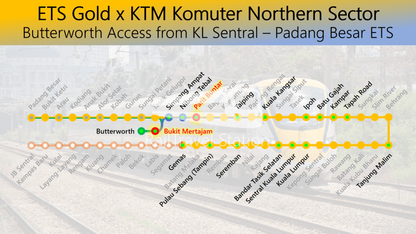 trains1m2-butterworth-access-from-ets-gold