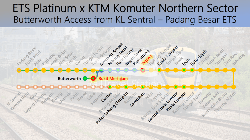 trains1m2-butterworth-access-from-ets-platinum