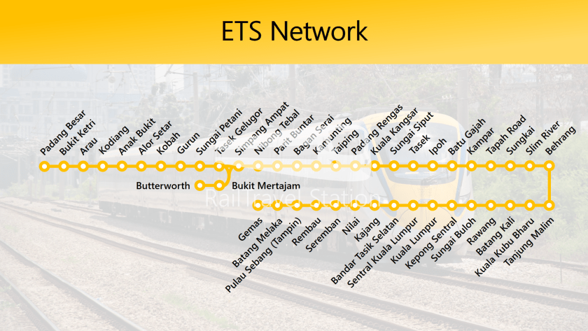 TRAINS1M2 ETS Network 20170201.png