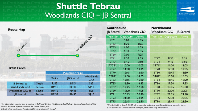 TRAINS1M2 Shuttle Tebrau 03.png