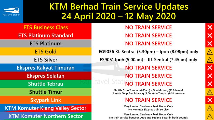 KTM Berhad Train Service Updates 24 April 2020 12 May 2020 English