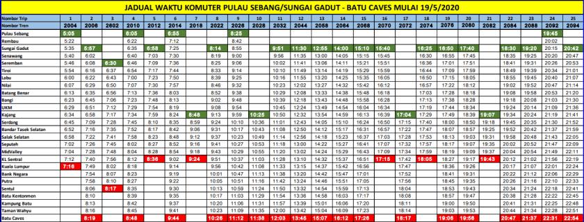 JADUAL WAKTU KOMUTER PULAU SEBANG SUNGAI GADUT BATU CAVES MULAI 19 5 2020