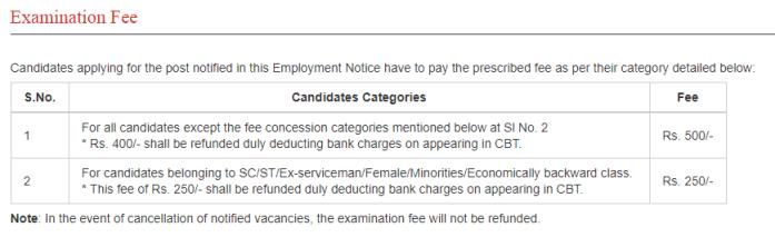 RPF Constable Online Application Form