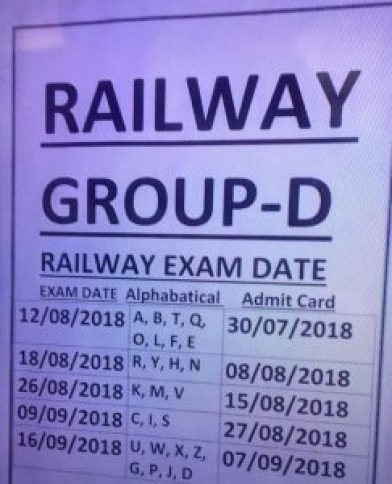 RRB Group D Exam Date Released