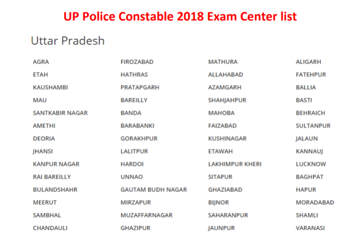 UP Police constable exam center 2018