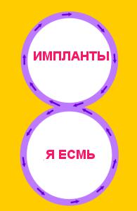 очищение - ОЧИЩЕНИЕ ОТ ИМПЛАНТОВ 011