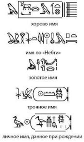 ЗЕЛЕНАЯ ТАРА. ПРЕДИКЦИЯ ОБ ИВАНЕ ГРОЗНОМ 14-1