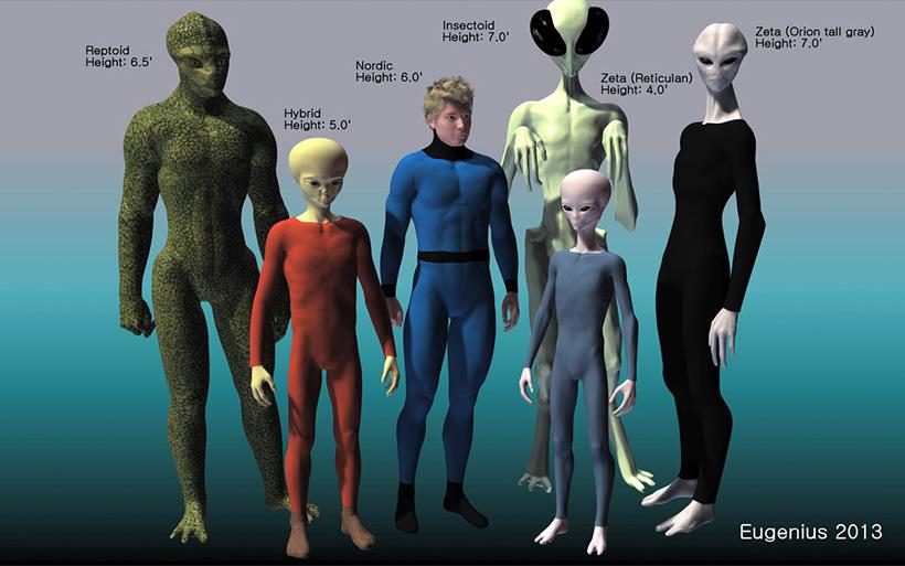 Типы инопланетян