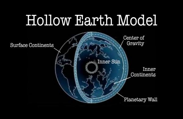 ОБНОВЛЕНИЕ ОТ КОРИ ГУДА ОБ  ИНОПЛАНЕТЯНАХ, ЖИВУЩИХ НА ЗЕМЛЕ И ЗАГАДОЧНЫХ СОБЫТИЯХ В АНТАРКТИКЕ ЧАСТЬ 2 Hollow-earth-model