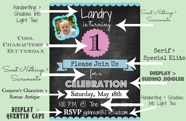DIY Party Invitation with Picmonkey