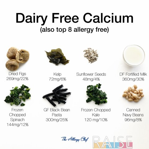 Dairy Free Calcium by The Allergy Chef