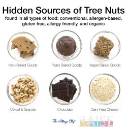 Hidden Sources of Tree Nuts by The Allergy Chef