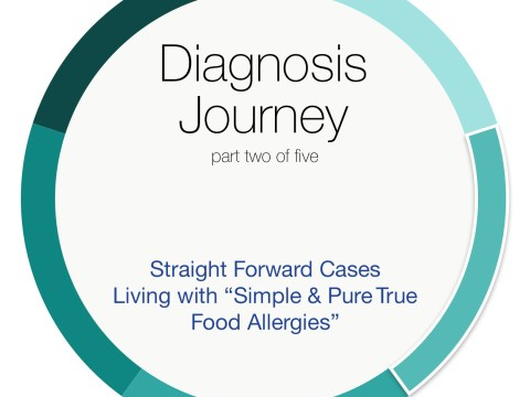 Diagnosis Journey part Two with The Allergy Chef