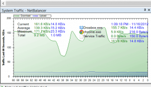 netbalancer screenshot: system traffic
