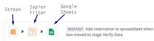 Streak + Filter + Sheets