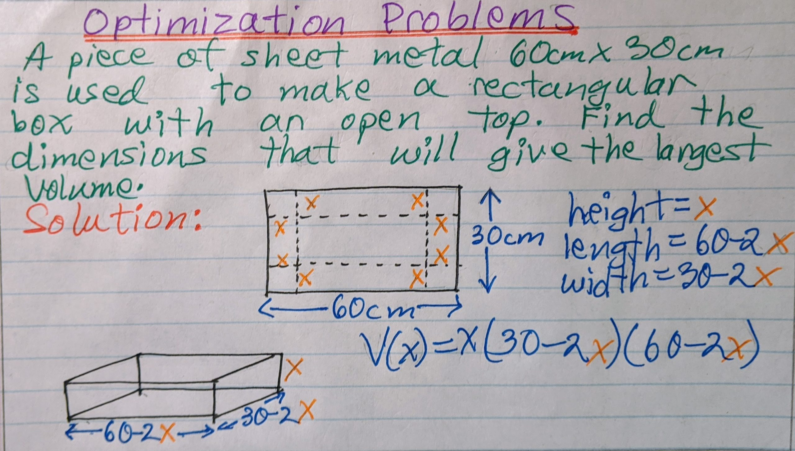 Evaluation Of The Composition Of Functions