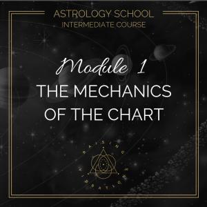 Module 1 : The Mechanics of the Chart