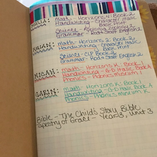 Traveler's Journal – My Simple, No Stress Homeschool Planner