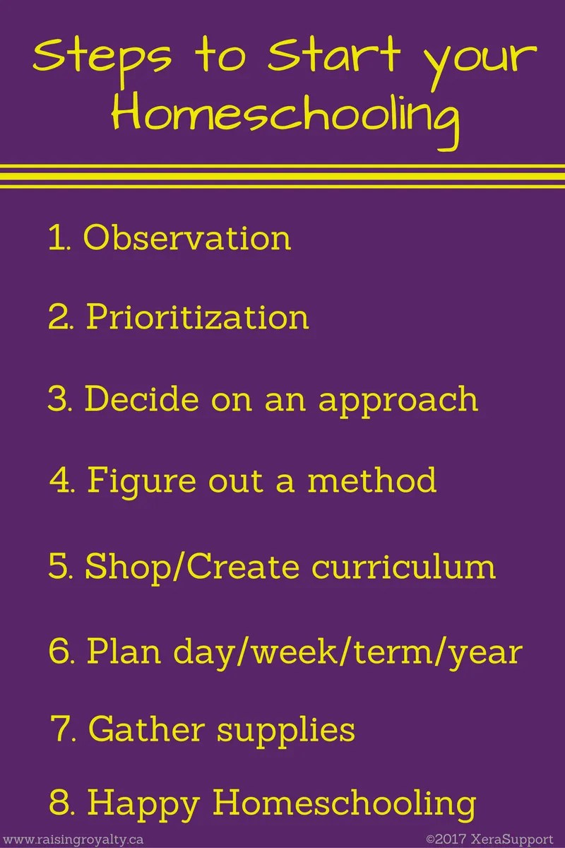 More frequently asked questions about homeschooling involve how you get started. Here are 8 steps to get you on your way.