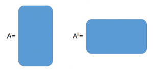 Transposed matrix