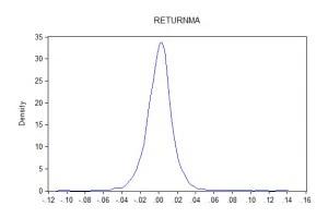 return_ma