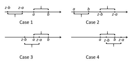Relationship between segments