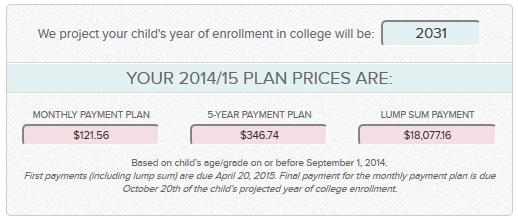 Florida prepaid 2014