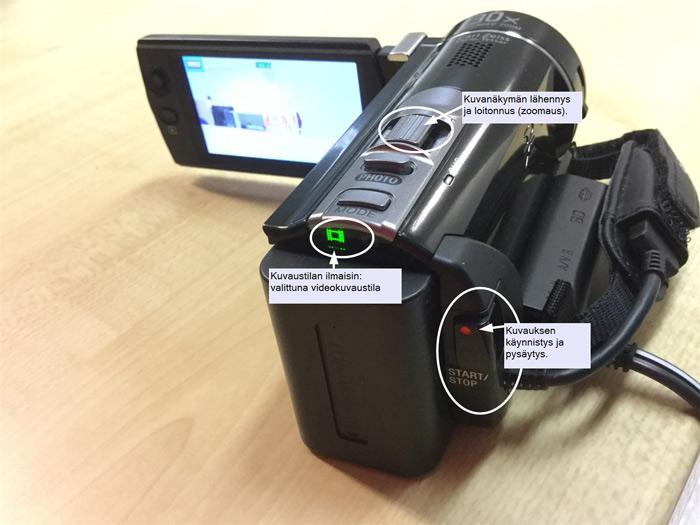 videokuvaus_kamera_kiertoon