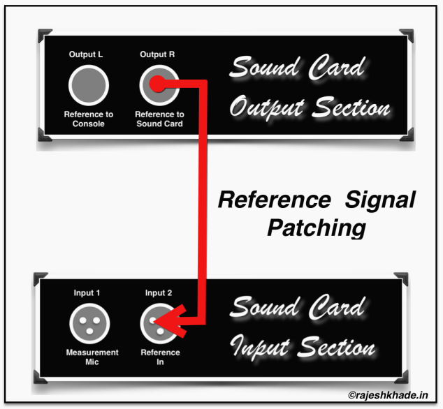 Reference Signal Patching