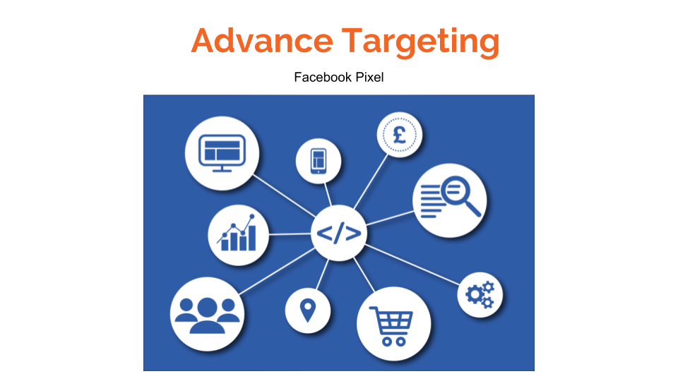 Advanced targeting with Facebook pixel