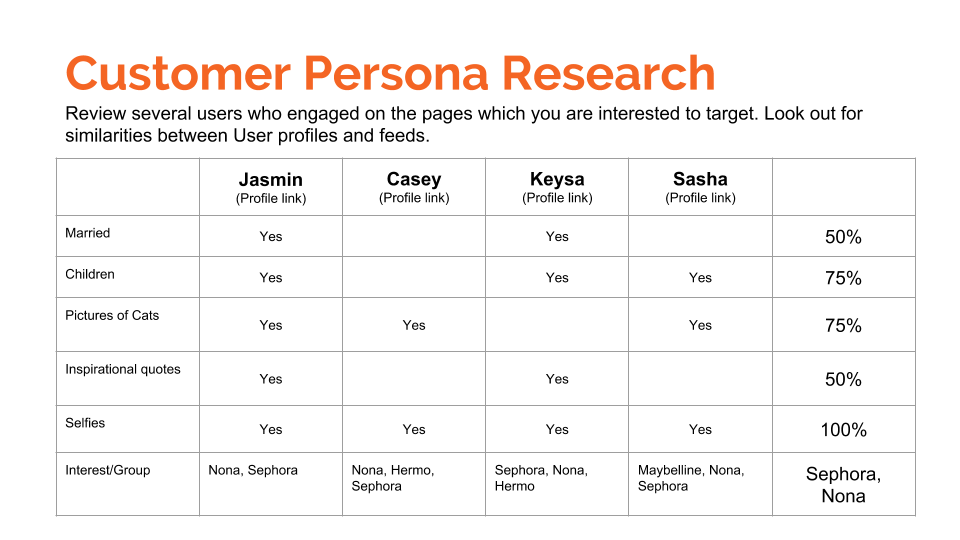 Spreadsheet to log the customer person research