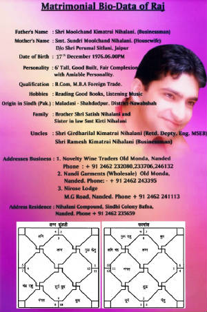 biodata for marriage samples