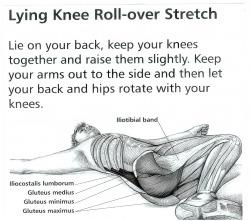 static stretching yoga  fitness fundamentals