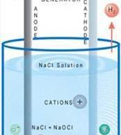reaksi kimia proses electrolyzer