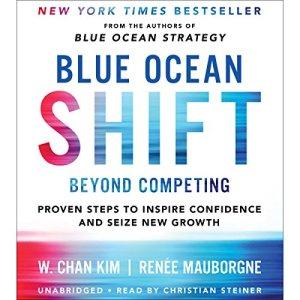 Blue Ocean Shift audiobook cover art