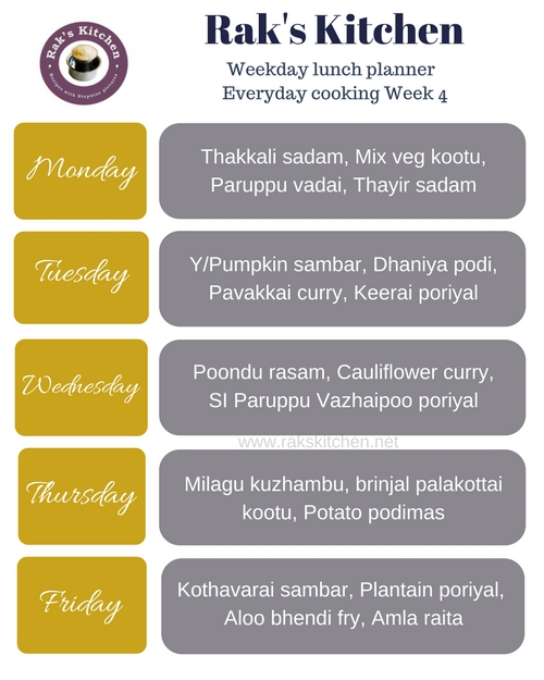 Tamil recipes planner